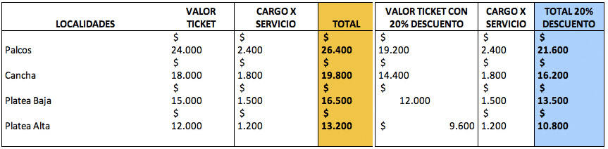 Valores_LOADED